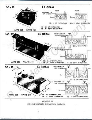 Silicon Monoxide- Properties and evaporation techniques