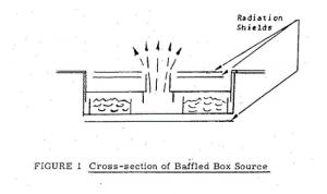 Figure 1_Cross-section of Baffled Box Source