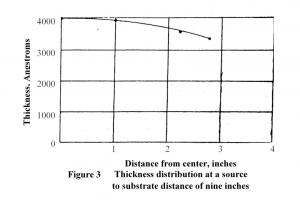 Figure 3_thickness distribution