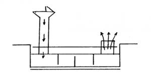 Tech Sheet 5_Figure 1: Source Design