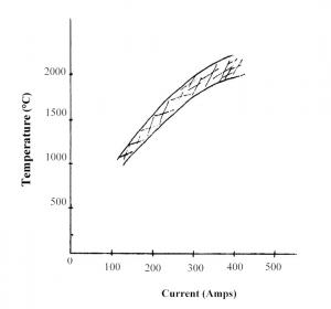 Tech Sheet 5_Figure 2: 5 Volt Transformer Tap