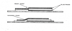 illustration of The Advantage of Using a Tapered Edge